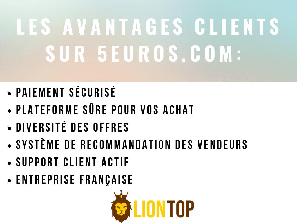 Découvrez mon avis client et vendeur sur la plateforme 5euros.com !